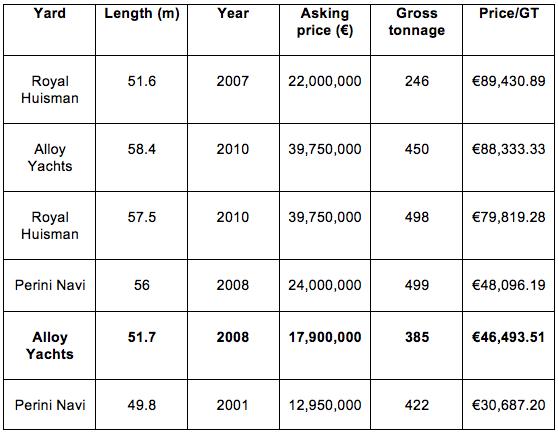 Image for article €1.6 million price reduction on Mondango 2