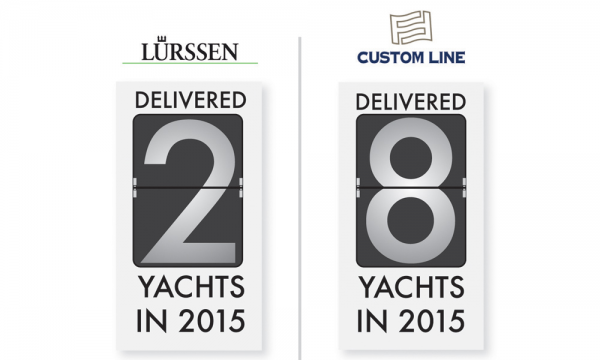 Image for article 2016 Superyacht Intelligence Annual Report: Have you subscribed?