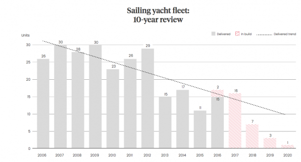 Image for article Fleet Review: The year so far