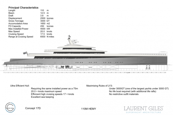 Image for article Laurent Giles unveils 110m high efficiency motoryacht