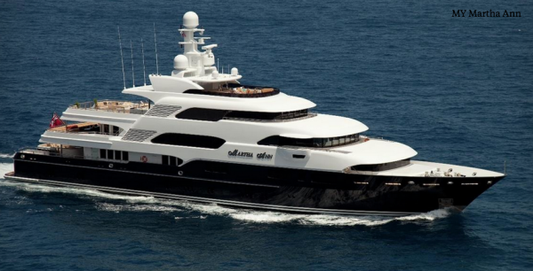 Image for article 70m+ yachts at MYS
