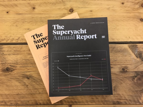 Image for article The Superyacht Annual Report: Sector analysis