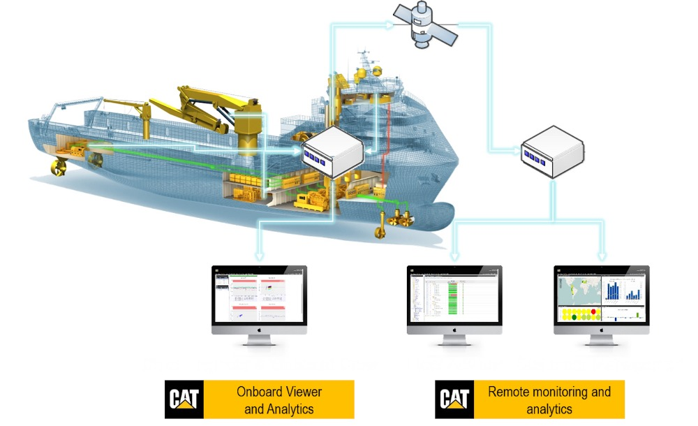 Image for article Automated technology and superyachts