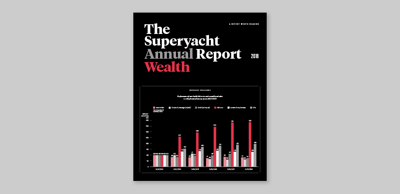 Image for article The Superyacht Annual Report 2018: Wealth