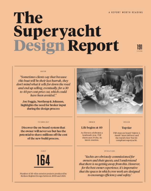 Image for article The Superyacht Design Report – out now