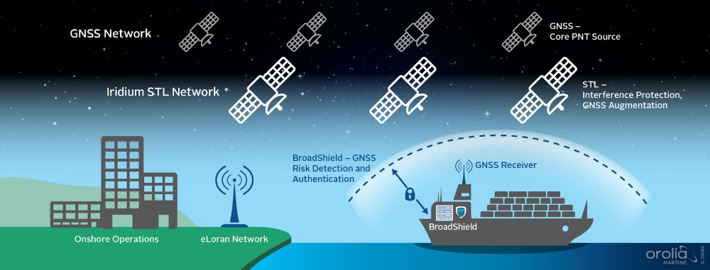 Image for article GPS resilience in the face of cyber crime