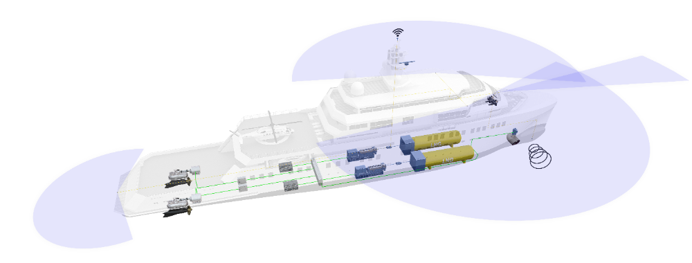 Image for article Sustainable yachting: current products and systems