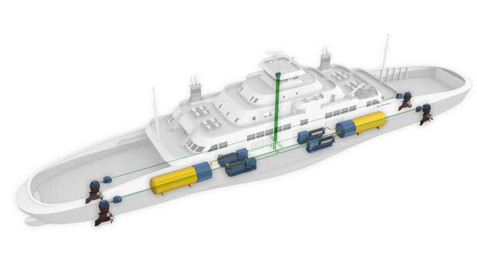 Image for article The potential of LNG fuelfor superyachts