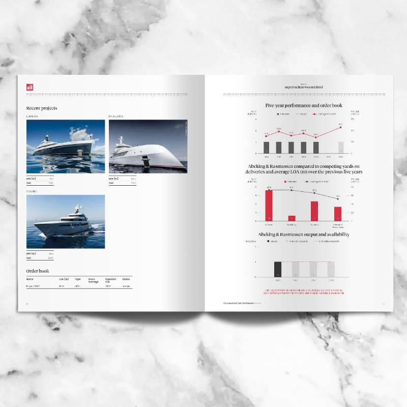 Image for article The Superyacht New Build Report